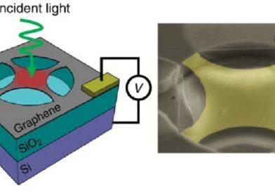 Sensor de luz mecânico enxerga muito mais