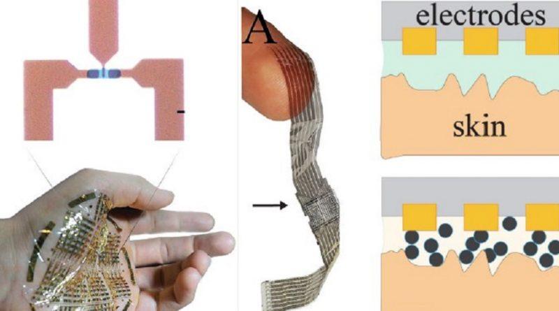 Interfaces entre o humano e o eletrônico estão evoluindo rápido!